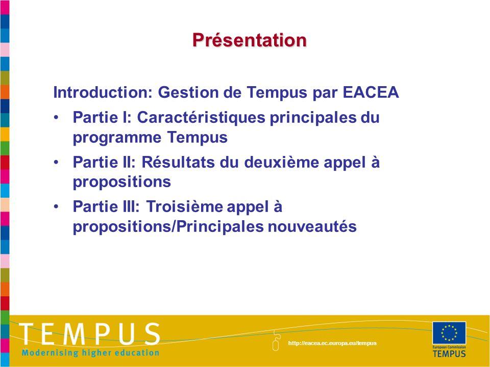 Présentation Introduction: Gestion de Tempus par EACEA
