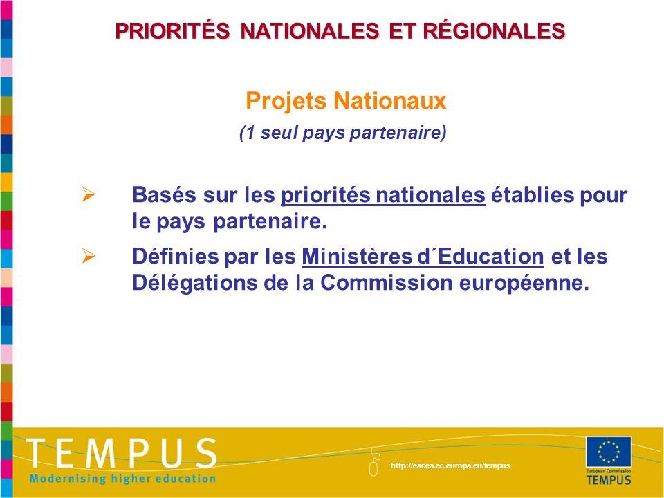 PRIORITÉS NATIONALES ET RÉGIONALES (1 seul pays partenaire)