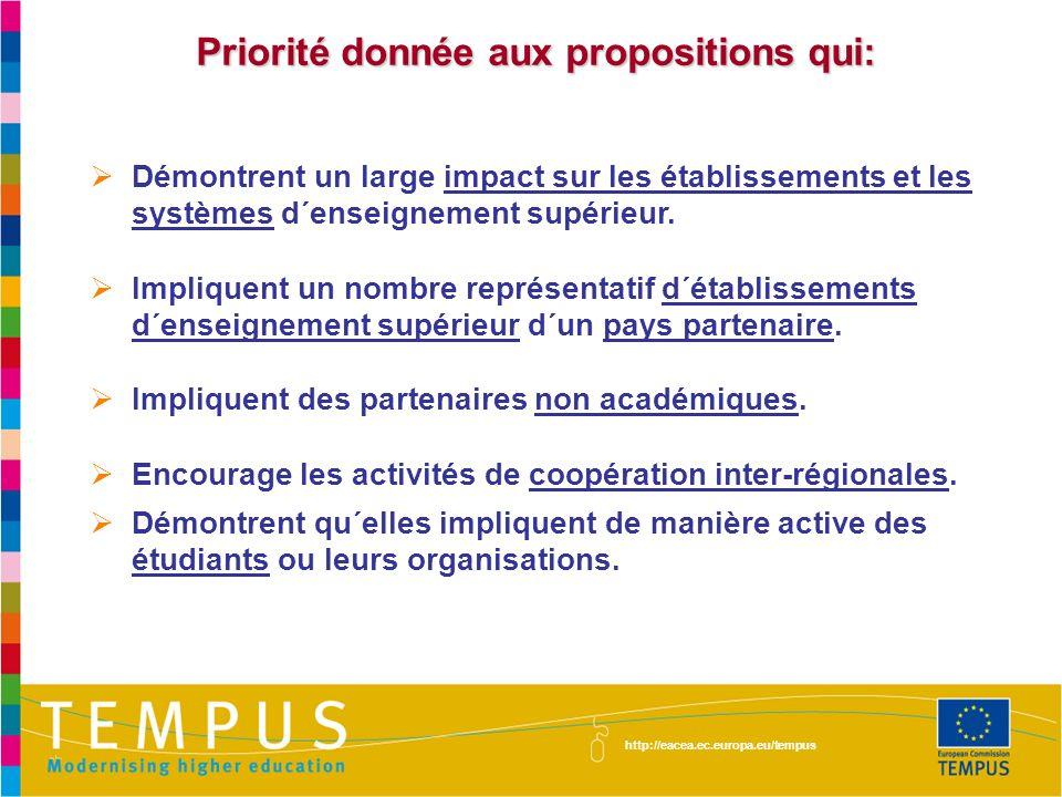 Priorité donnée aux propositions qui: