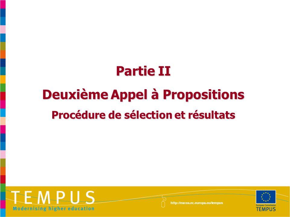 Deuxième Appel à Propositions Procédure de sélection et résultats