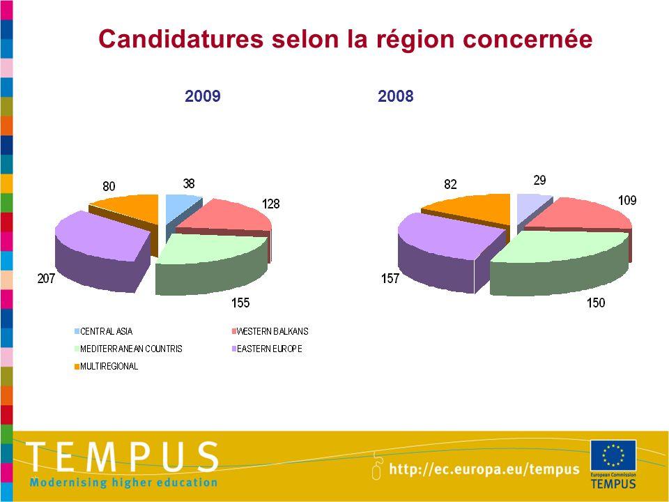 Candidatures selon la région concernée