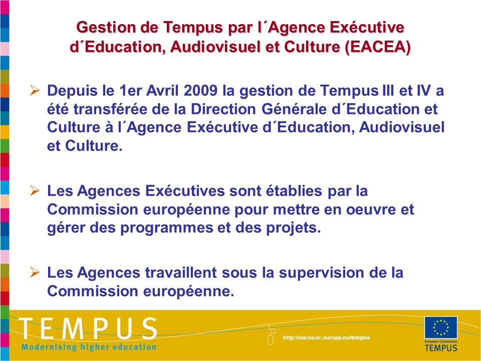 Gestion de Tempus par l´Agence Exécutive d´Education, Audiovisuel et Culture (EACEA)