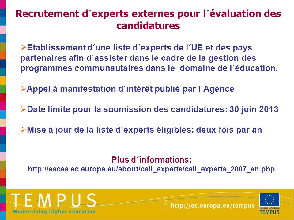 Recrutement d´experts externes pour l´évaluation des candidatures