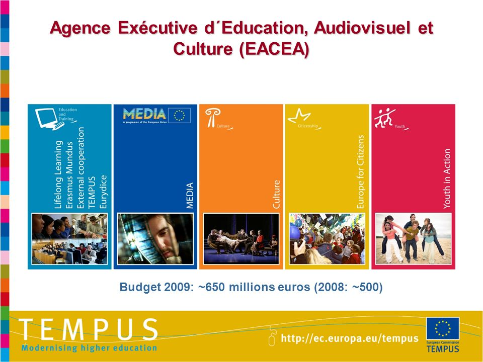 Agence Exécutive d´Education, Audiovisuel et Culture (EACEA)