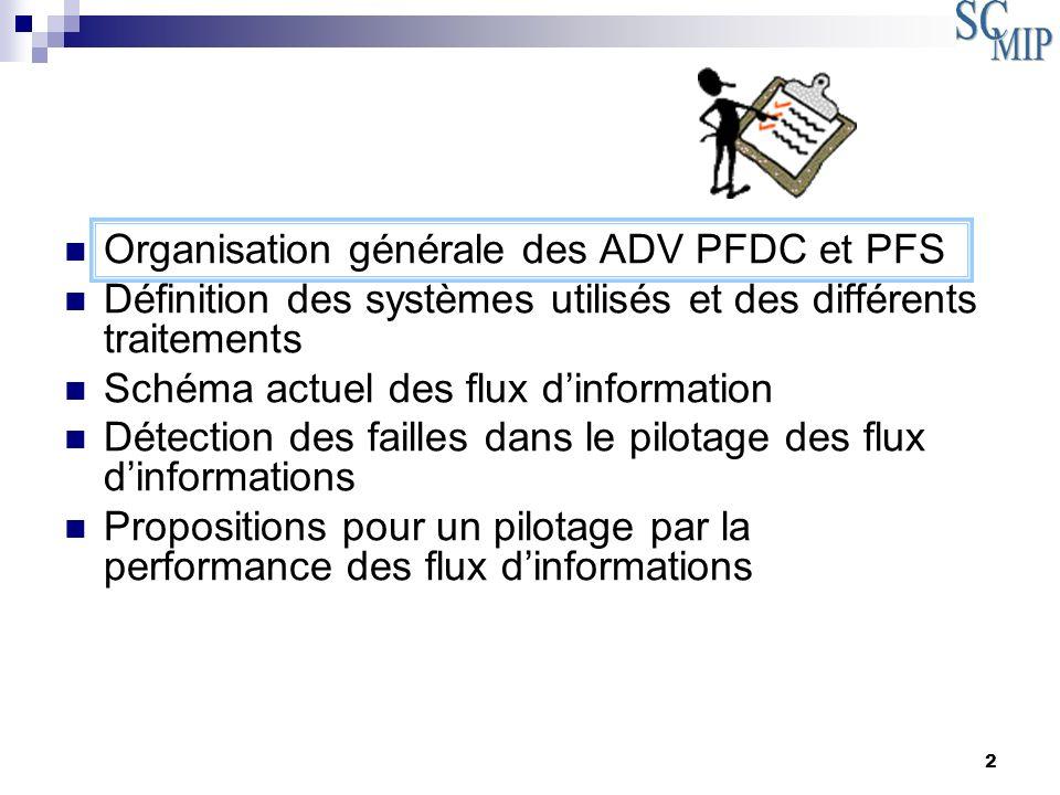 Organisation générale des ADV PFDC et PFS