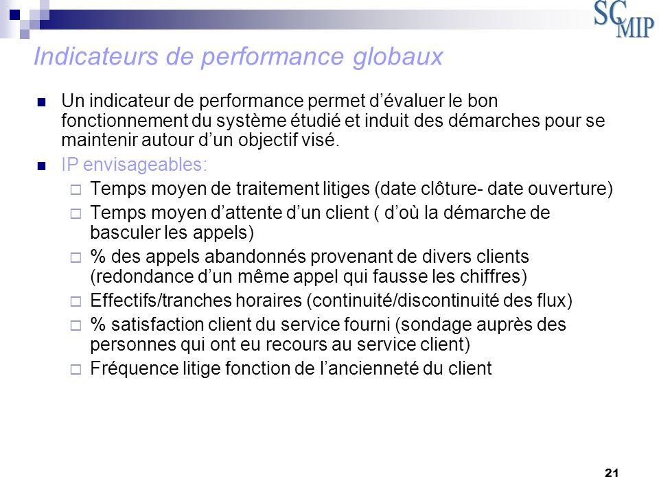 Indicateurs de performance globaux