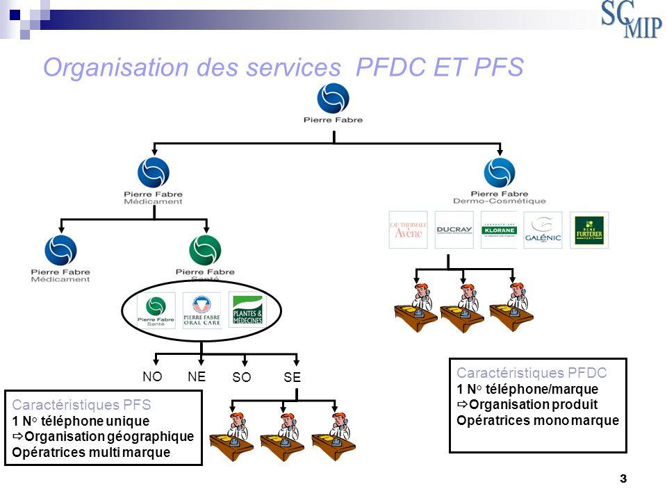 Organisation des services PFDC ET PFS