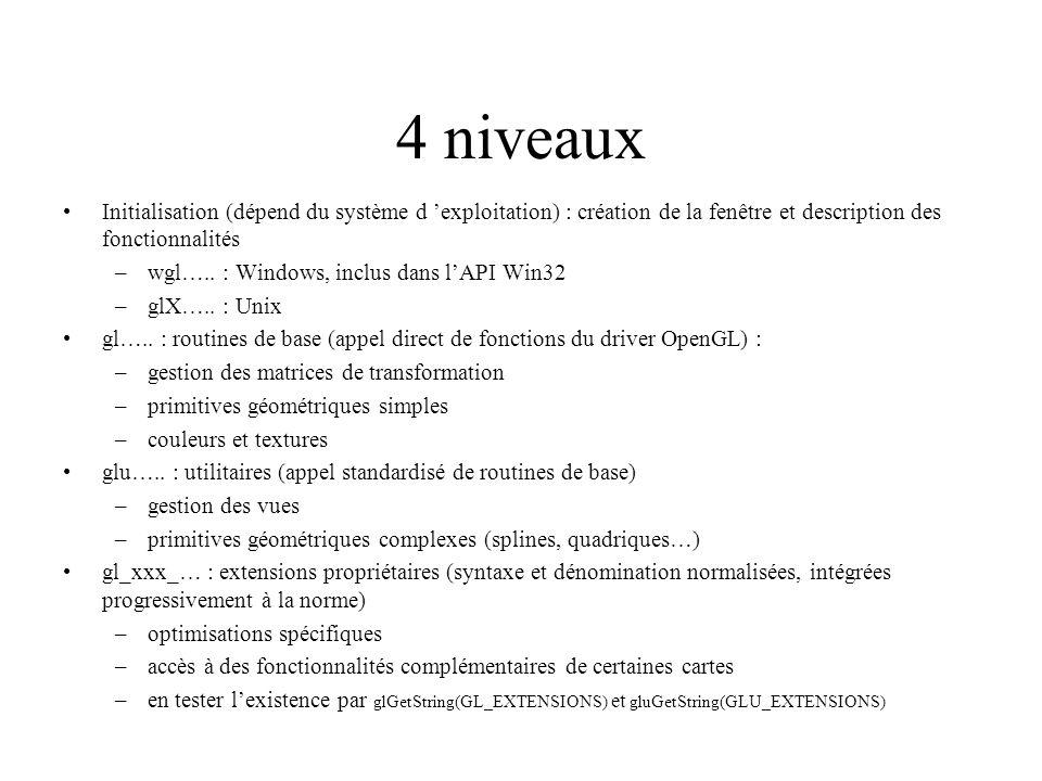 4 niveaux Initialisation (dépend du système d 'exploitation) : création de la fenêtre et description des fonctionnalités.