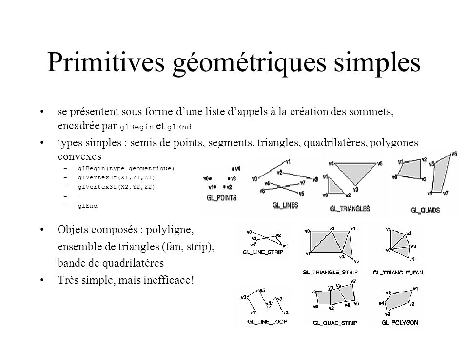 Primitives géométriques simples