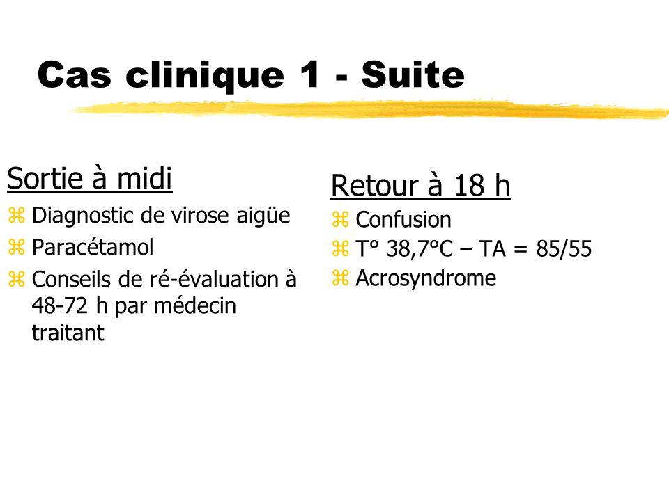 Cas clinique 1 - Suite Sortie à midi Retour à 18 h