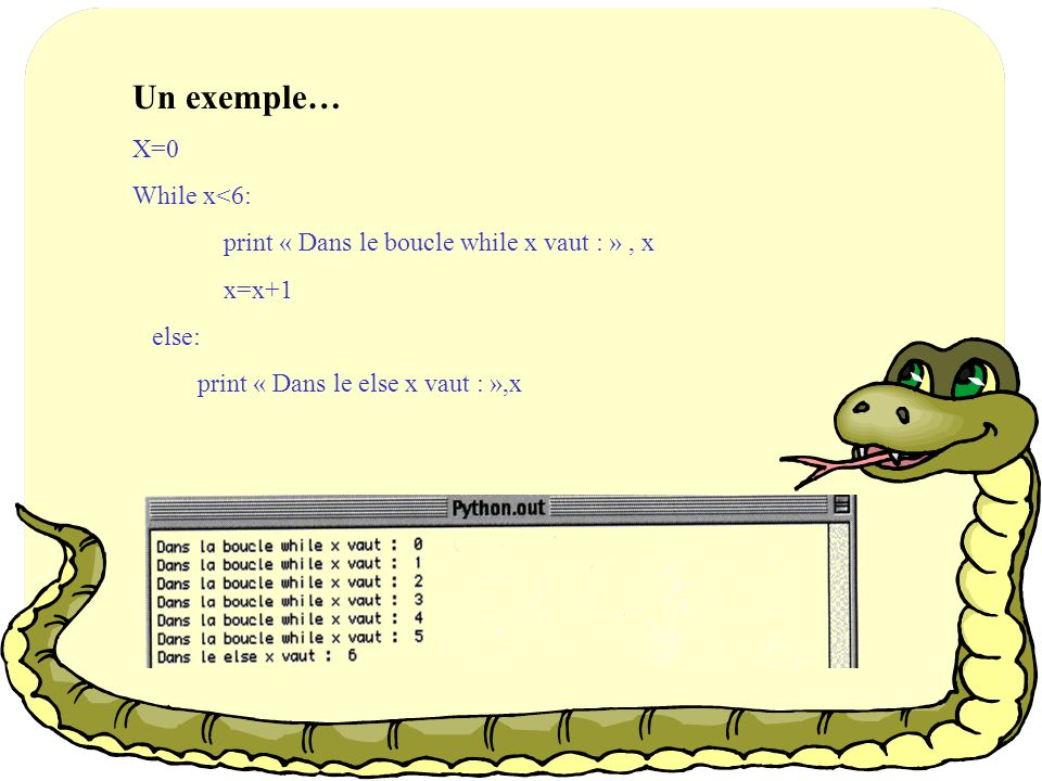 Un exemple… X=0 While x<6: