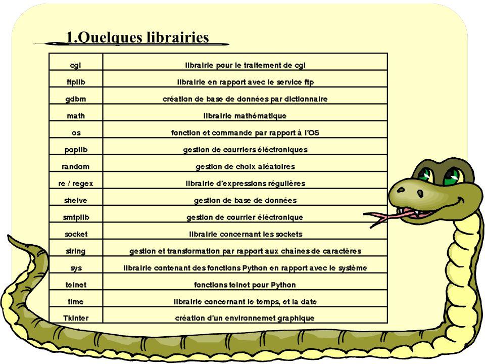 1.Quelques librairies
