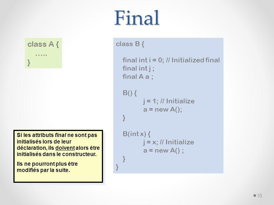 Final class A { ….. } class B { final int i = 0; // Initialized final