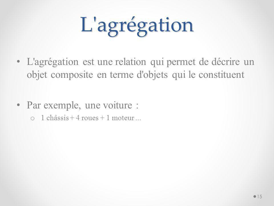 L agrégation L agrégation est une relation qui permet de décrire un objet composite en terme d objets qui le constituent.