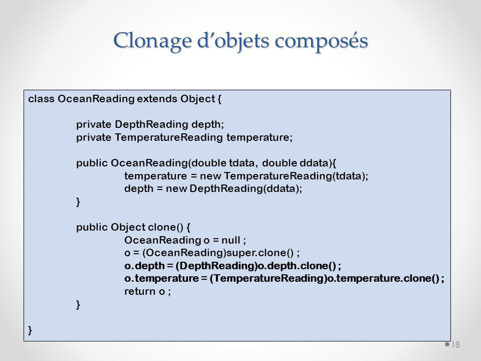 Clonage d'objets composés
