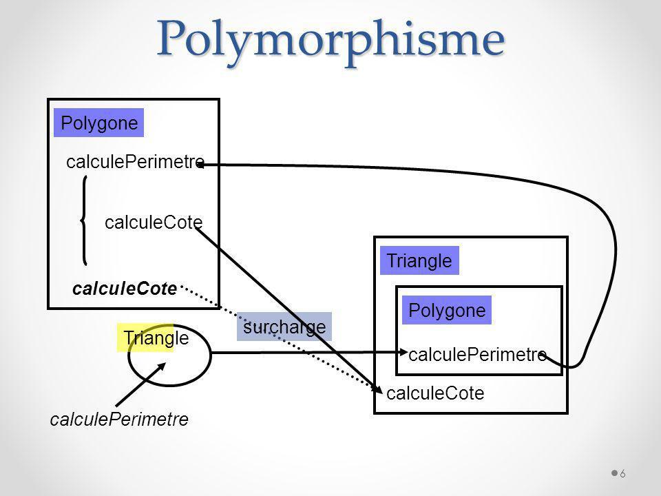 Polymorphisme Polygone calculePerimetre calculeCote Triangle Polygone