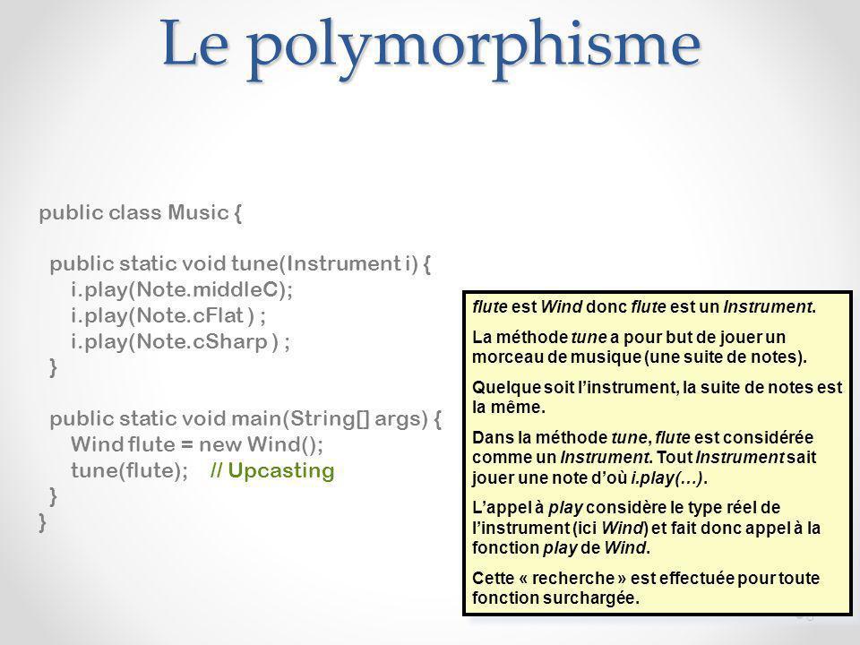 Le polymorphisme public class Music {