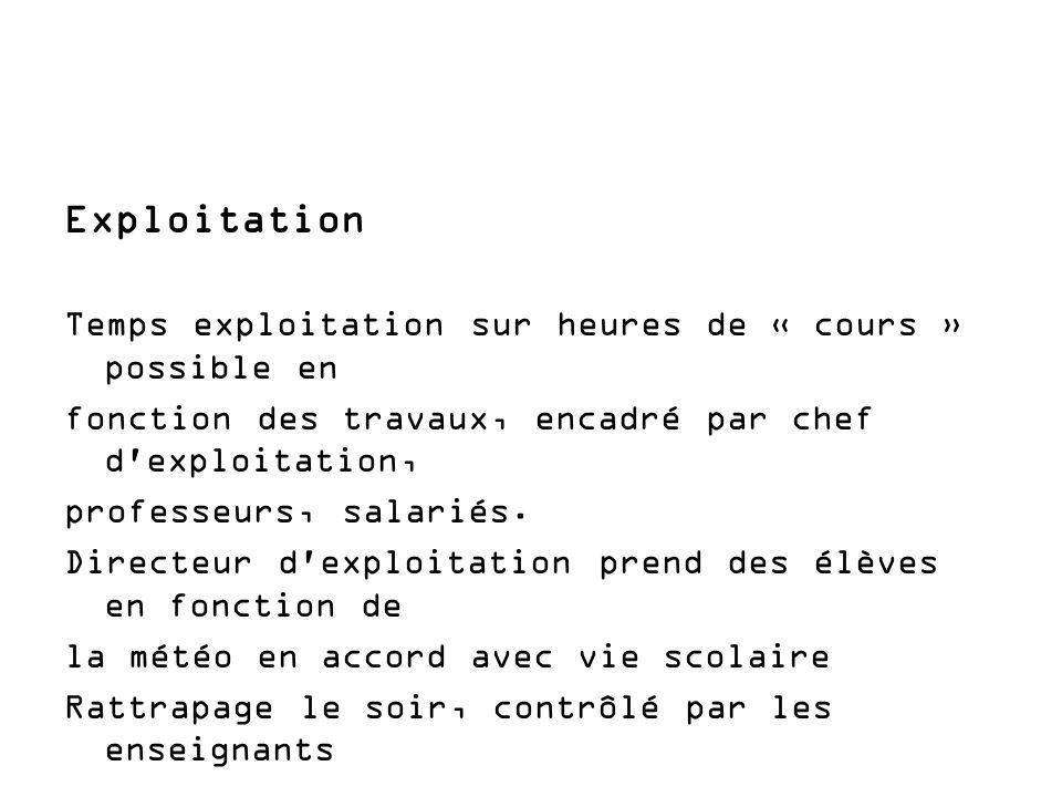 Exploitation Temps exploitation sur heures de « cours » possible en