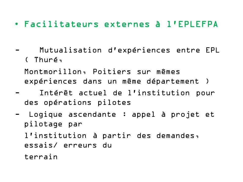 Facilitateurs externes à l EPLEFPA