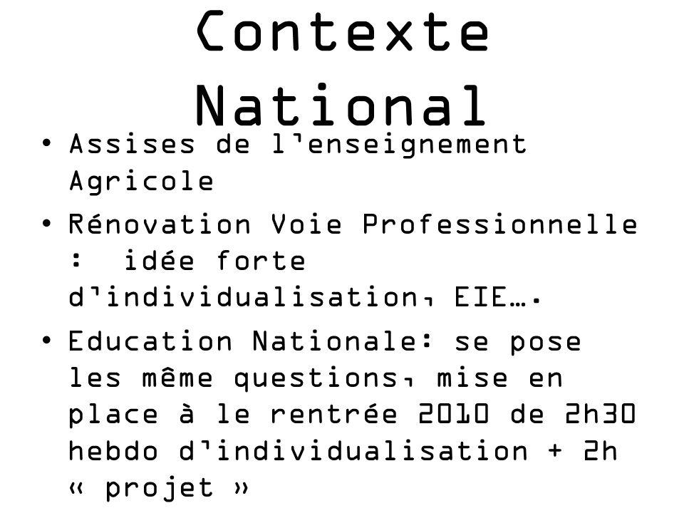 Contexte National Assises de l'enseignement Agricole