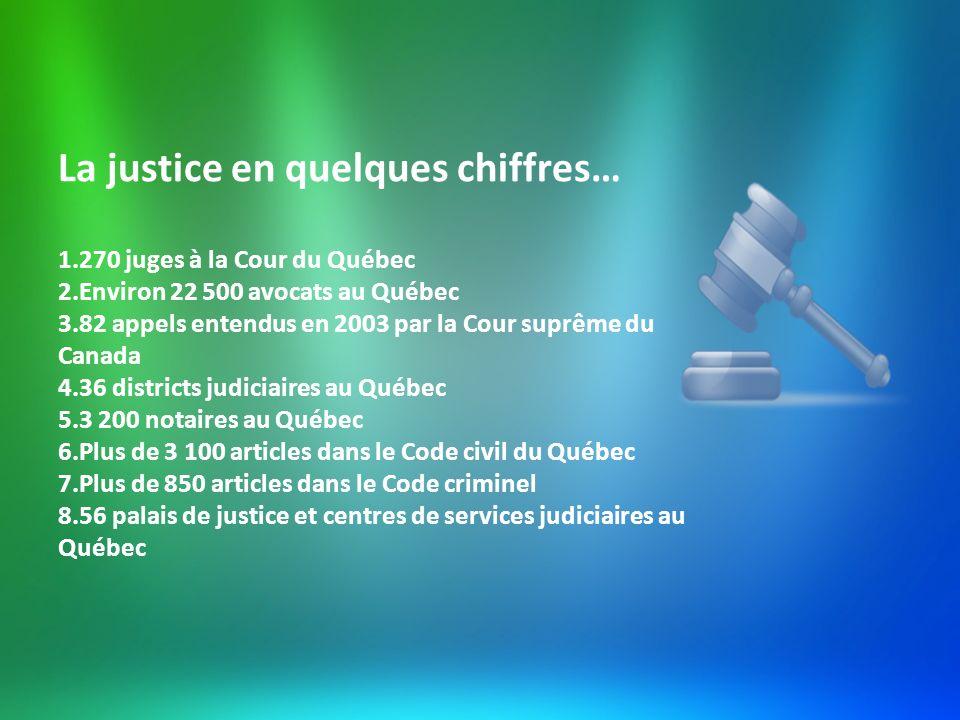 La justice en quelques chiffres…