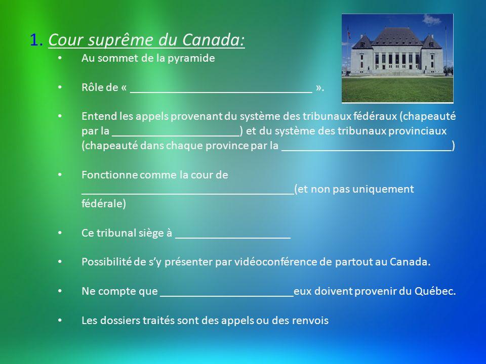 1. Cour suprême du Canada: