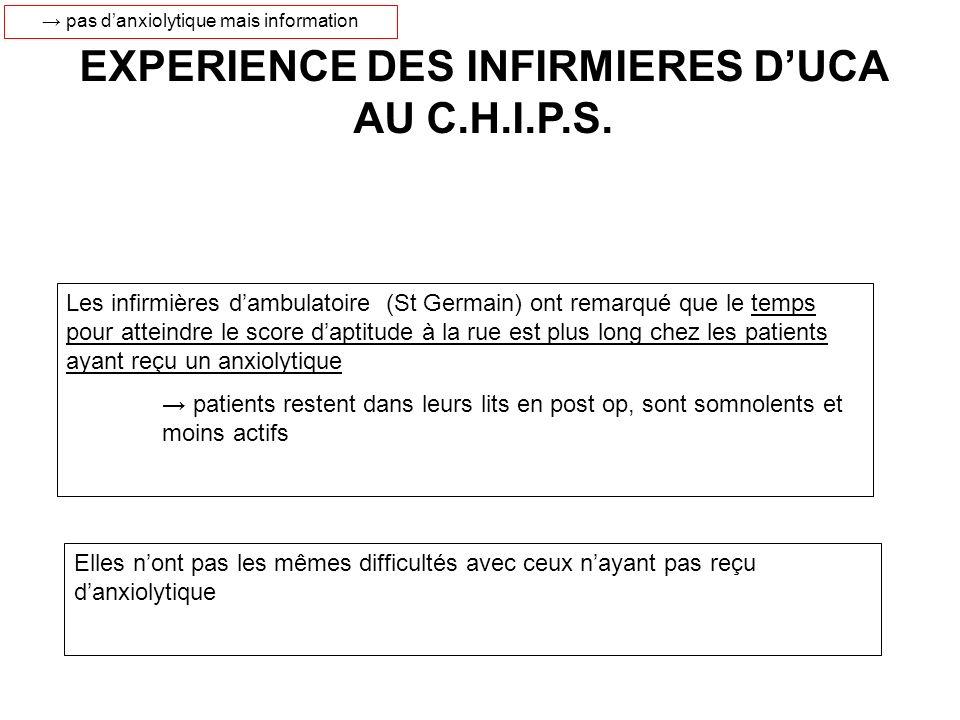 EXPERIENCE DES INFIRMIERES D'UCA AU C.H.I.P.S.