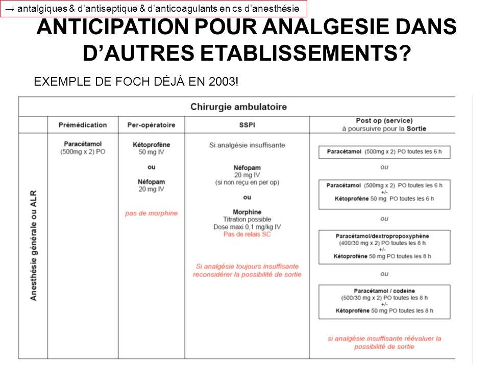 ANTICIPATION POUR ANALGESIE DANS D'AUTRES ETABLISSEMENTS