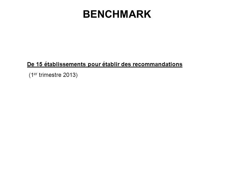 BENCHMARK De 15 établissements pour établir des recommandations