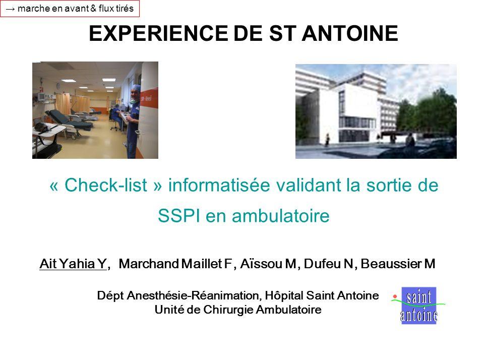 « Check-list » informatisée validant la sortie de SSPI en ambulatoire