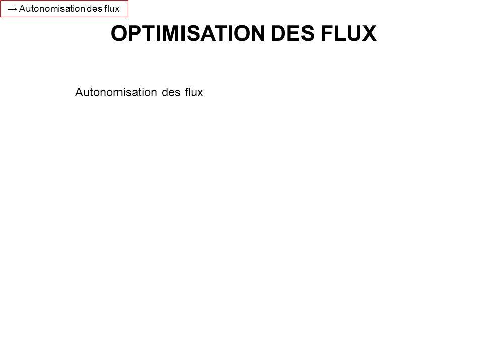 → Autonomisation des flux