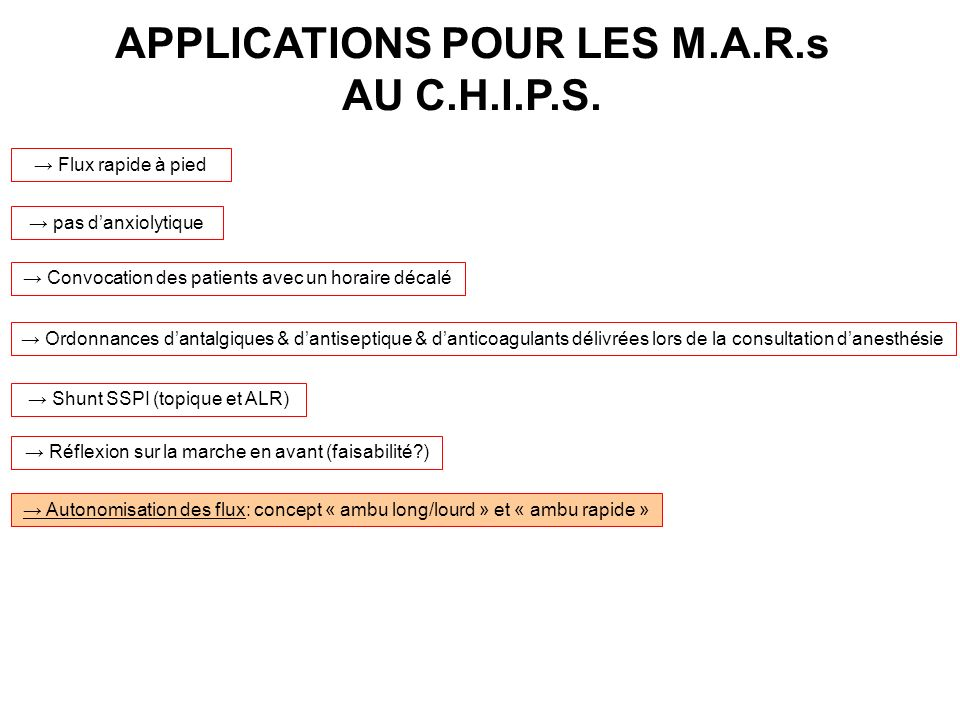 APPLICATIONS POUR LES M.A.R.s AU C.H.I.P.S.