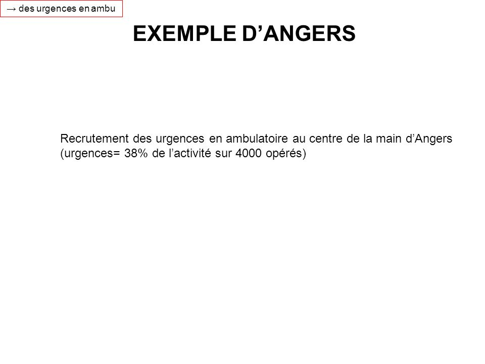 → des urgences en ambu EXEMPLE D'ANGERS.