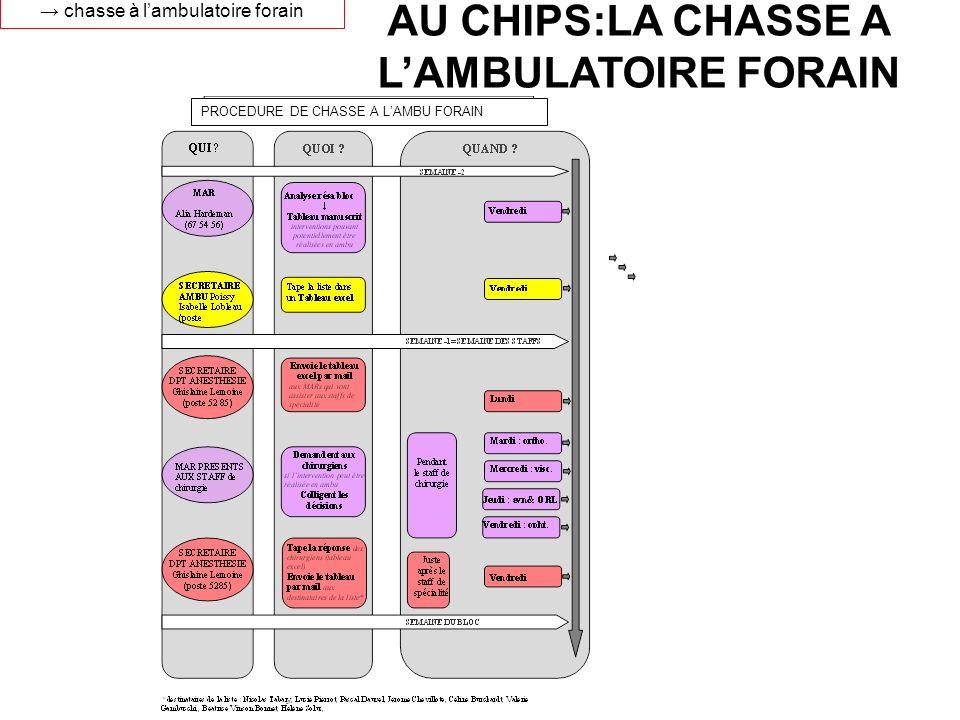 AU CHIPS:LA CHASSE A L'AMBULATOIRE FORAIN