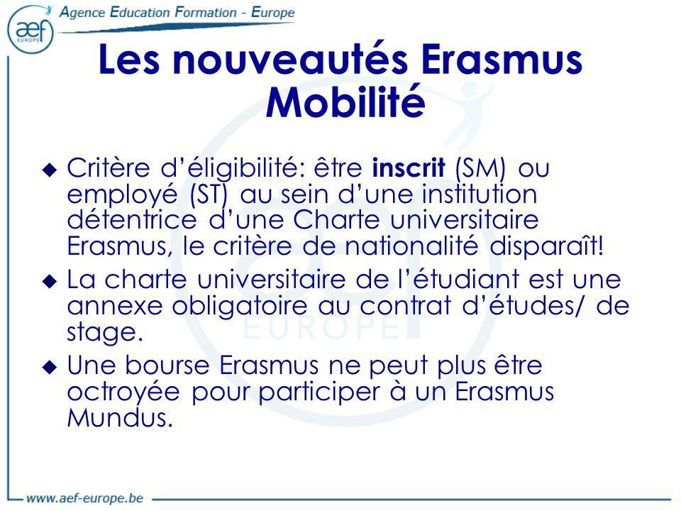 Les nouveautés Erasmus Mobilité