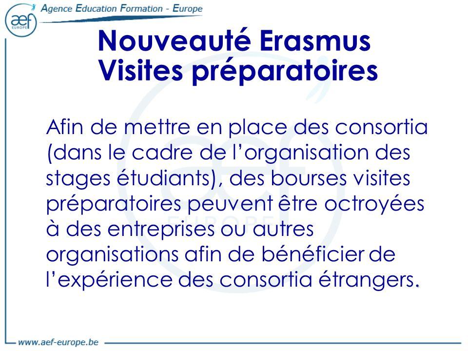 Nouveauté Erasmus Visites préparatoires