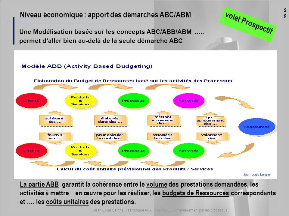 Niveau économique : apport des démarches ABC/ABM volet Prospectif