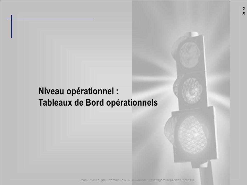 Niveau opérationnel : Tableaux de Bord opérationnels