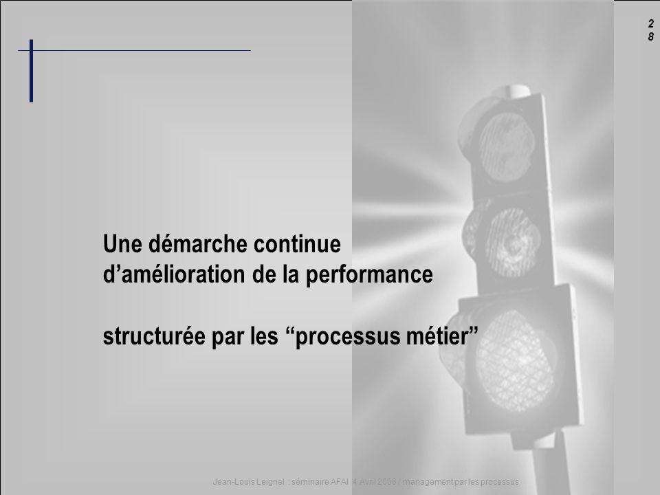 Une démarche continue d'amélioration de la performance structurée par les processus métier