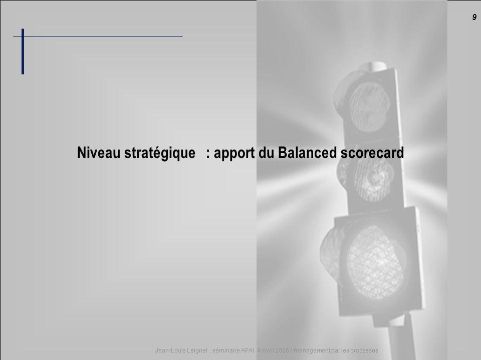Niveau stratégique : apport du Balanced scorecard