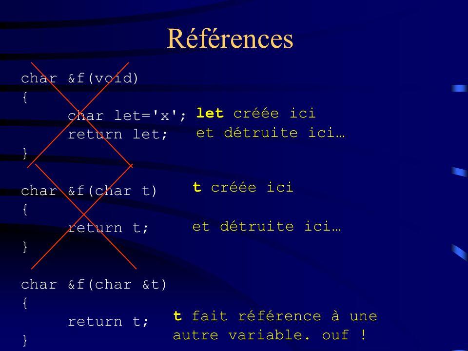 Références char &f(void) { char let= x ; return let; let créée ici }