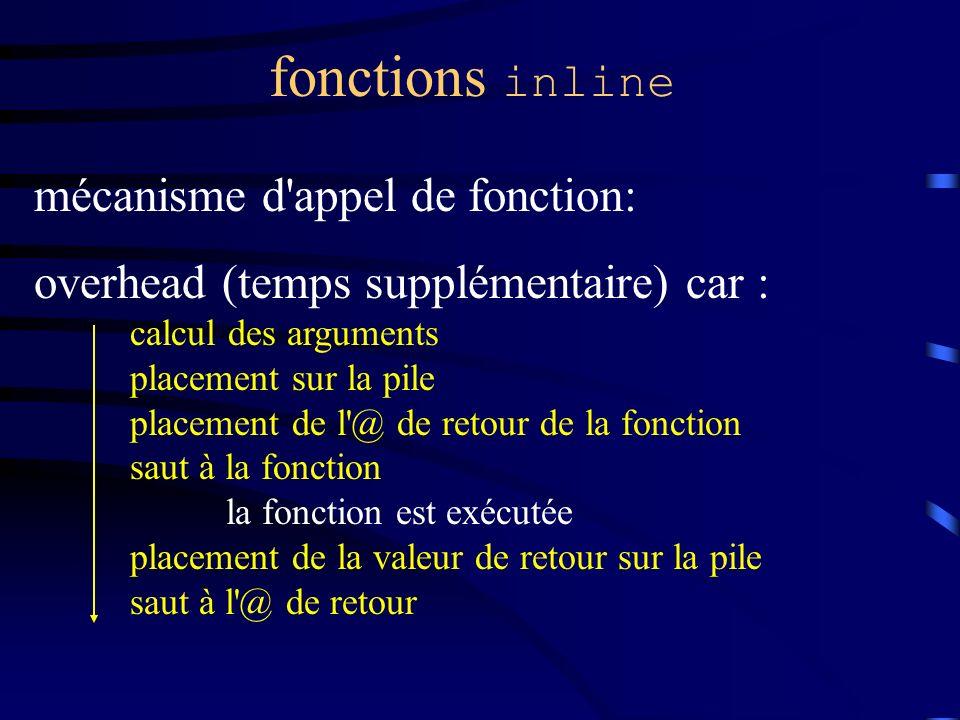 fonctions inline mécanisme d appel de fonction:
