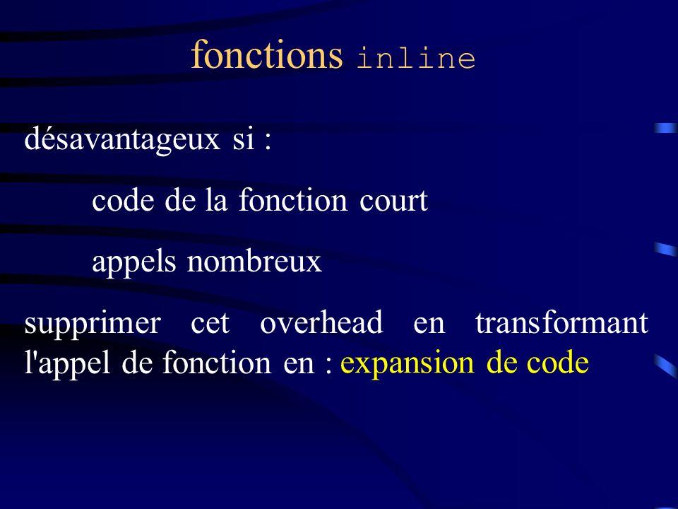 fonctions inline désavantageux si : code de la fonction court