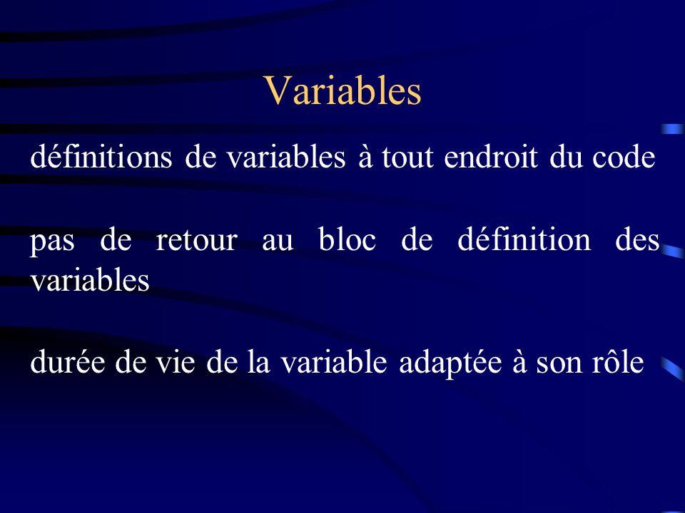 Variables définitions de variables à tout endroit du code