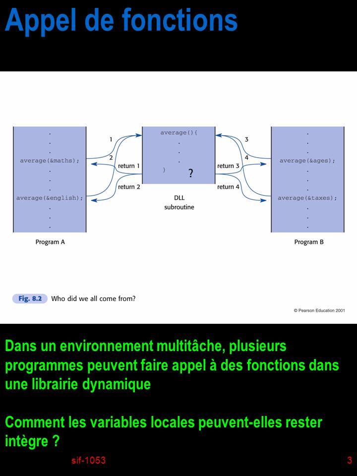 Appel de fonctions Dans un environnement multitâche, plusieurs programmes peuvent faire appel à des fonctions dans une librairie dynamique.