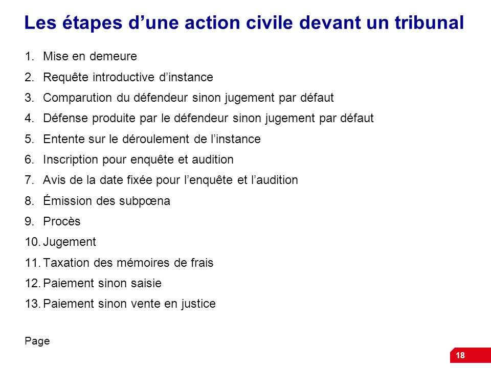 Les étapes d'une action civile devant un tribunal