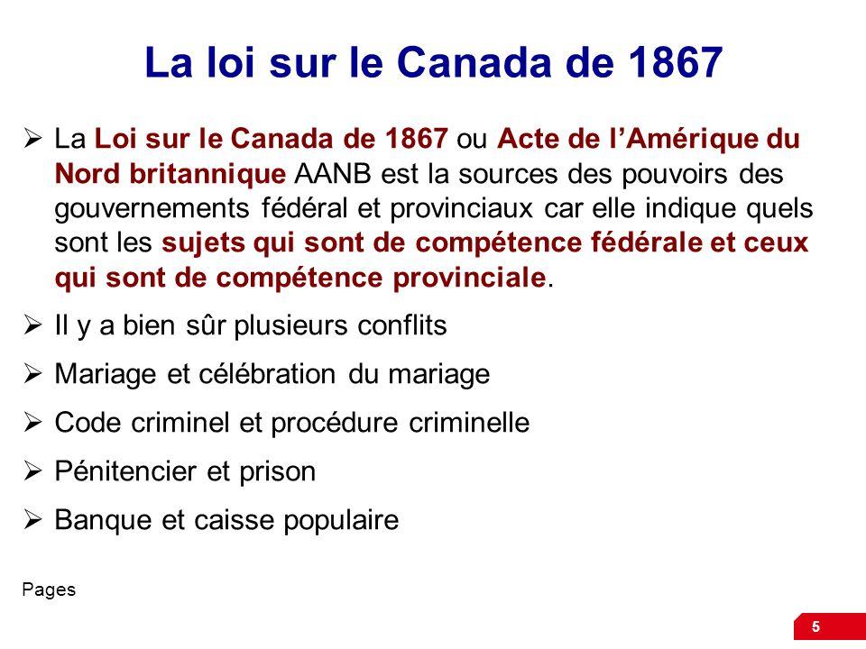 La loi sur le Canada de 1867