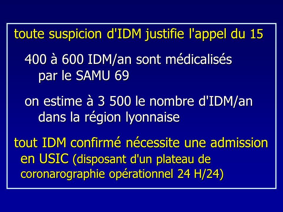 toute suspicion d IDM justifie l appel du 15