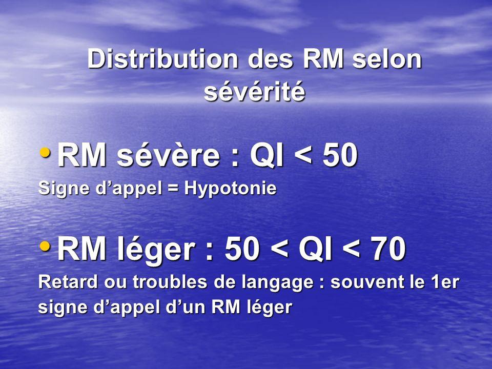 Distribution des RM selon sévérité