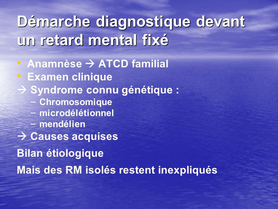 Démarche diagnostique devant un retard mental fixé